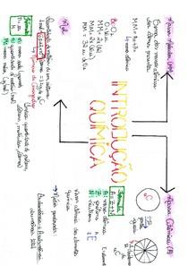 Mapa mental - introdução química