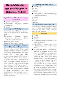 Broncodilatadores e fármacos utilizados no tratamento da tosse