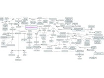 Mapa mental- ECG