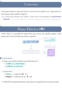 Lei de Gauss: Fluxo elétrico e sua interação com superfícies gaussianas