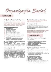 Lei 9637/98 - Organização Social  - Concurso