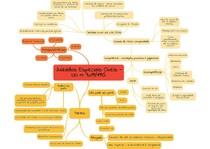 Mapas Mentais Juizados Especiais Cíveis