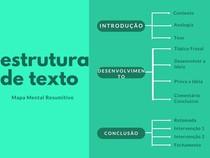 Mapa Mental- Estrutura de REDAÇÃO ENEM