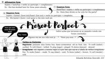 Mapa Mental: Present Perfect