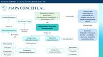 MAPA CONCEITUAL - Bloqueadores da junção neuromuscular