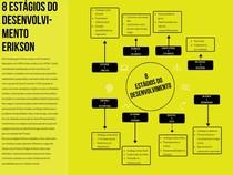 8 estágios do desenvolvimento erikson