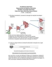 Priva de imunologia