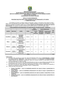 Edital_32_2019_Curso Superior de Pos-Graduacao_Especializacao 2020 1