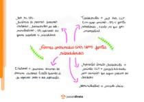 Normas processuais civis como fontes subsidiárias - Mapa Mental