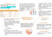 MONITORIZAÇÃO DO RN