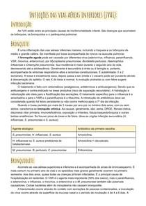 Infecções de vias aéreas inferiores (IVAI) - pediatria