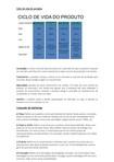 Resumo AV2 ADM de Marketing