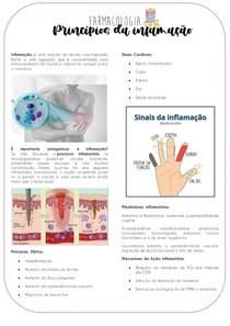 INFLAMAÇÃO | PATOLOGIA