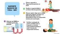 Suporte Básico de Vida - SBV Emergencial
