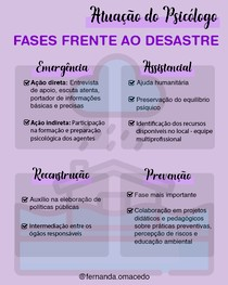 Fases Frente ao Desastre - Atuação do Psicólogo