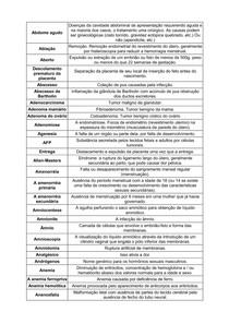 Terminologias Ginecológicas