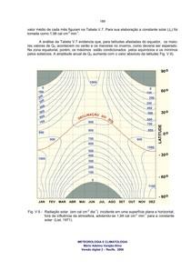 203_METEOROLOGIA_E_CLIMATOLOGIA_VD2_Mar_2006