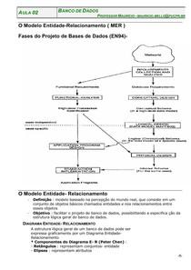 Banco De Dados Pdf