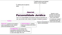 Direito Civil - Personalidade jurídica (MAPA MENTAL)