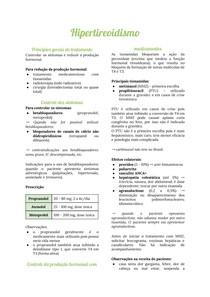 Endocrinologia: tratamento do hipertireoidismo