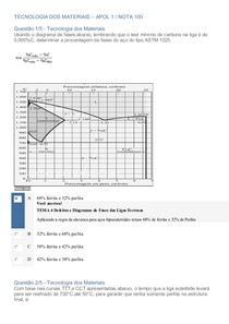 Tecnologia dos Materiais - APOL 1 / NOTA 100