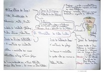 Mapa Mental - Movimentos da Crosta Terrestre
