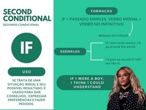SECOND CONDITIONAL - SEGUNDO CONDICIONAL