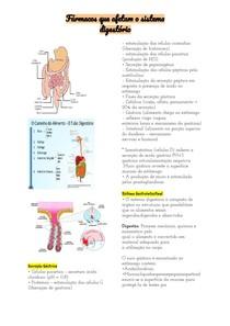 Fármacos que afetam o sistema digestório