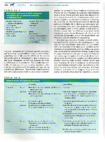 C0uto 2a ed (Espanhol) part 2de 4