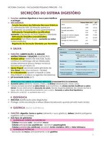 SECREÇÕES DO SISTEMA DIGESTÓRIO - saliva, esofágica, gástrica, pancreática, bile, suco entérico