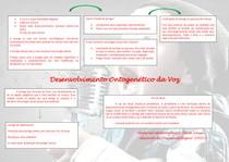 Desenvolvimento Ontogenético da Voz