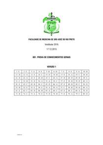 PROVA FAMERP 2016 - Faculdade de Medicina de São José do Rio Preto