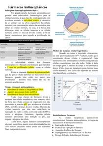 Farmacologia Geral dos Antineoplásicos