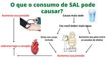 sódio na doença renal crônica
