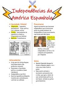 Independências da América Espanhola