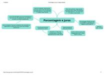 PORCENTAGEM - MAPA MENTAL 102