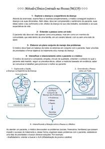 Medicina Centrada na Pessoa e Anamnese