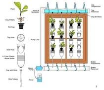 Esquema de montagem sistema hidroponico