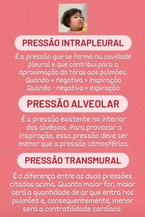Pressões Pulmonares / Pressão Intrapleural, Alveolar e Transpulmonar - @biaresumosdafisio