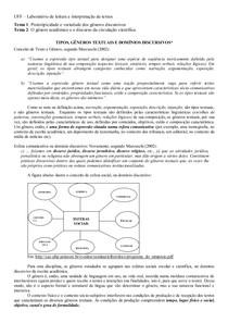 Tipos_GenerosTextuais_DiscursoT1