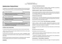 AULA 2 - SEMIOLOGIA PSIQUIÁTRICA