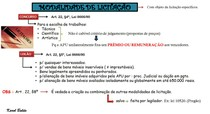 Quadro - Modalidades de Licitação