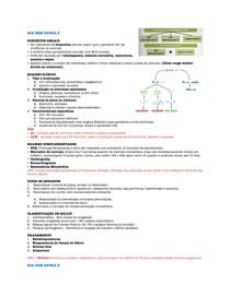 Resumo Síndrome Coronária Aguda SCA