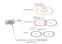 71292969-Teoria-Dos-Circulos