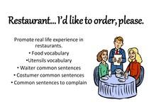 restaurant vocab - Idiomas