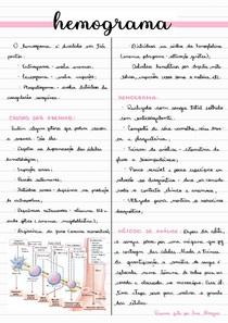 Hemograma