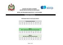 Gabarito preliminar da Prova ACT SC Edital 1997.2018