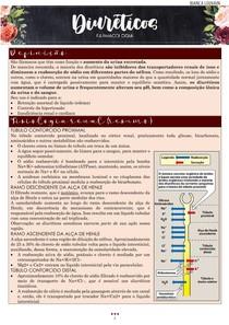 Resumo dos diuréticos (farmacologia)
