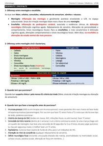RESUMÃO INFECTO EXERCÍCIOS - Meningite/Encefalite, Doenças Exantemáticas, Arboviroses