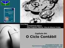 Capítulo 004 - Ciclo Contábil
